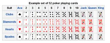 how many aces of hearts are in a deck of 52 cards